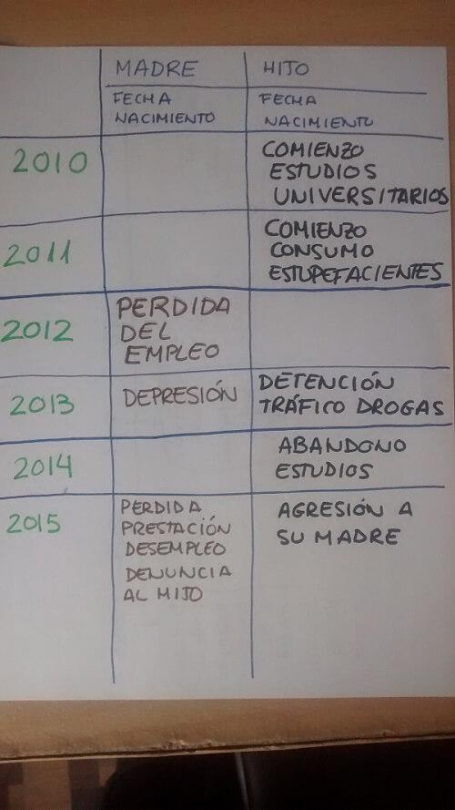 trabajo-social-practico-cronograma-1